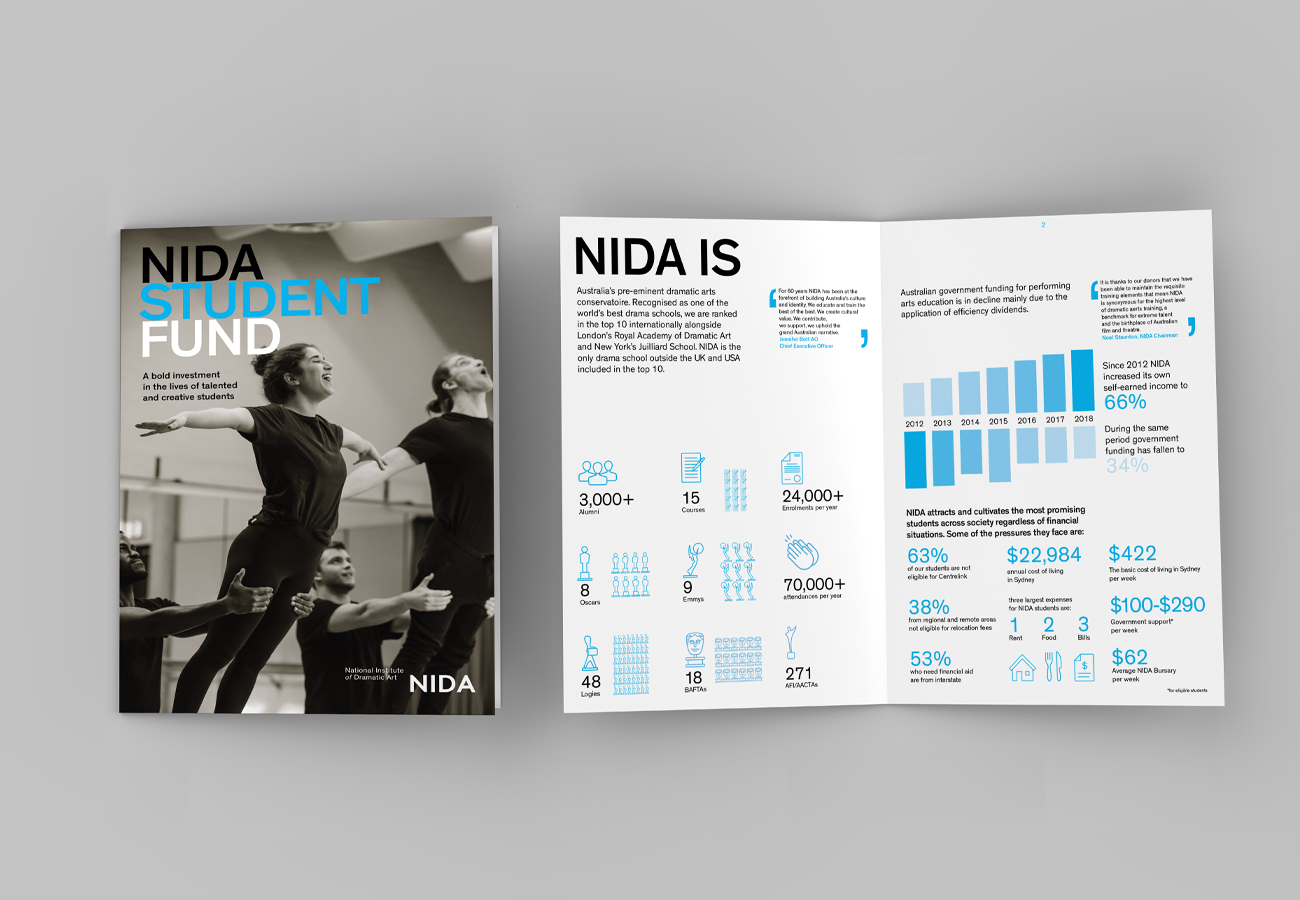 NIDA 60th Anniversary