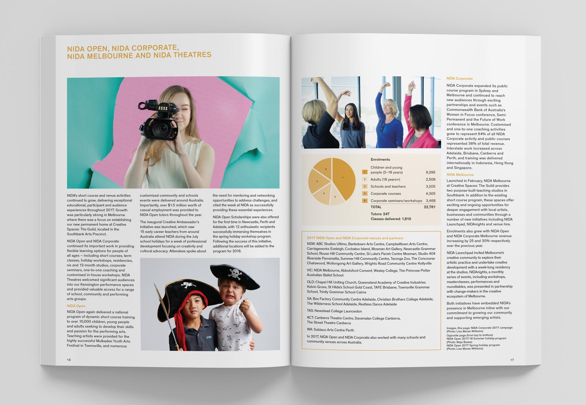 NIDA Annual Reports